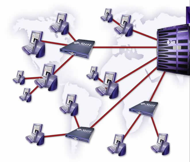 Planeación e instalación de Redes de Cómputo